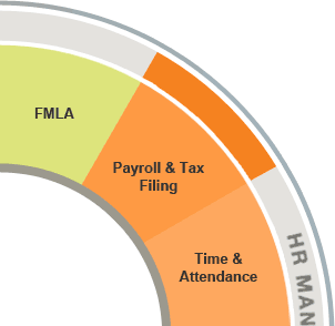 Paypall & Tax Filing